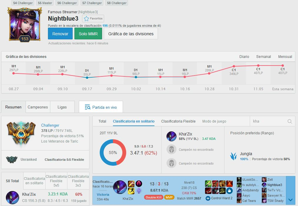 nightlbue3 profile op.gg
