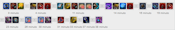 Build de Xerath