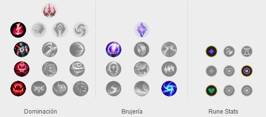 runas de ahri alternativas